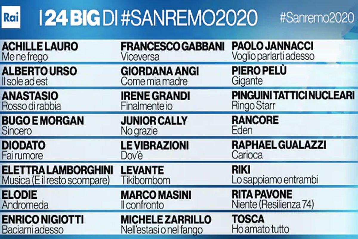 La scheda dei big di Sanremo Life&People Magazine Lifeandpeople.it