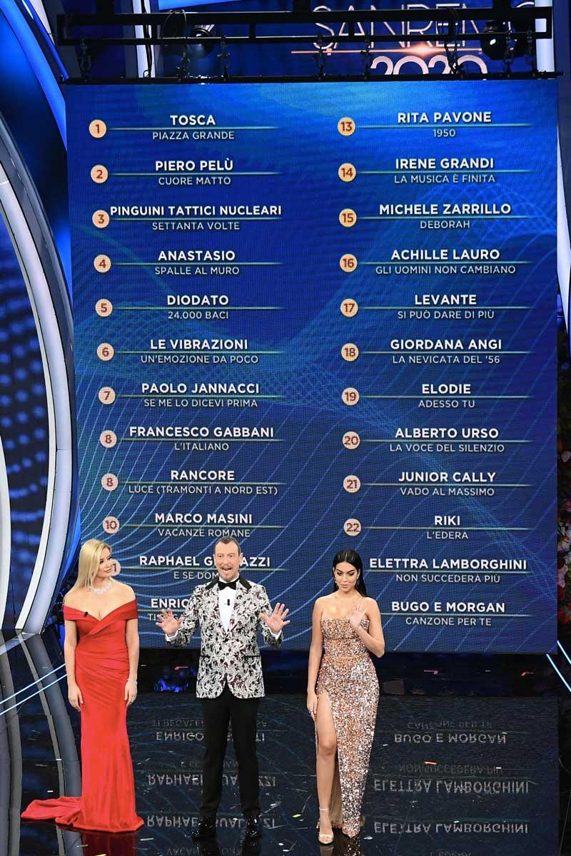 La classifica della terza serata al Festival di Sanremo 2020 Life&People Magazine Lifeandpeople.it